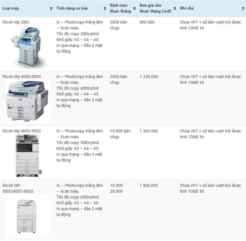 bang-gia-thue-may-photocopy
